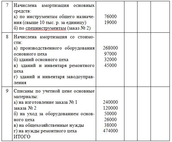 Кредитный калькулятор на 2018 год в Красноярске